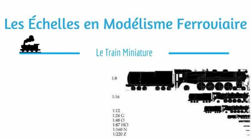 Les Échelles en Modélisme Ferroviaire